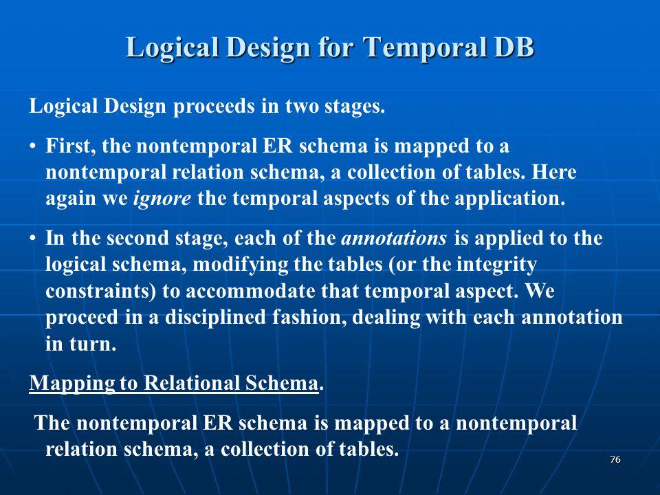Logical Design for Temporal DB