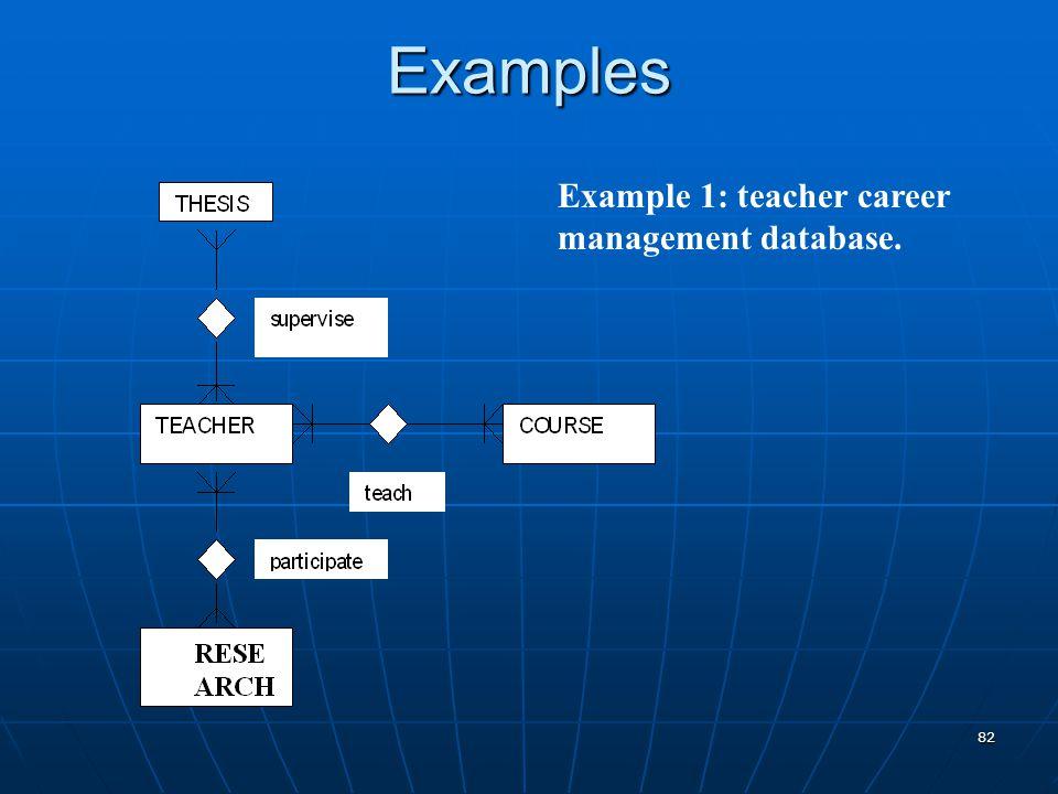 Examples Example 1: teacher career management database.
