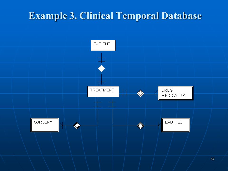 Example 3. Clinical Temporal Database