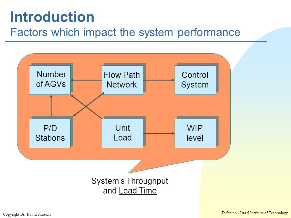 Introduction Factors which impact the system performance
