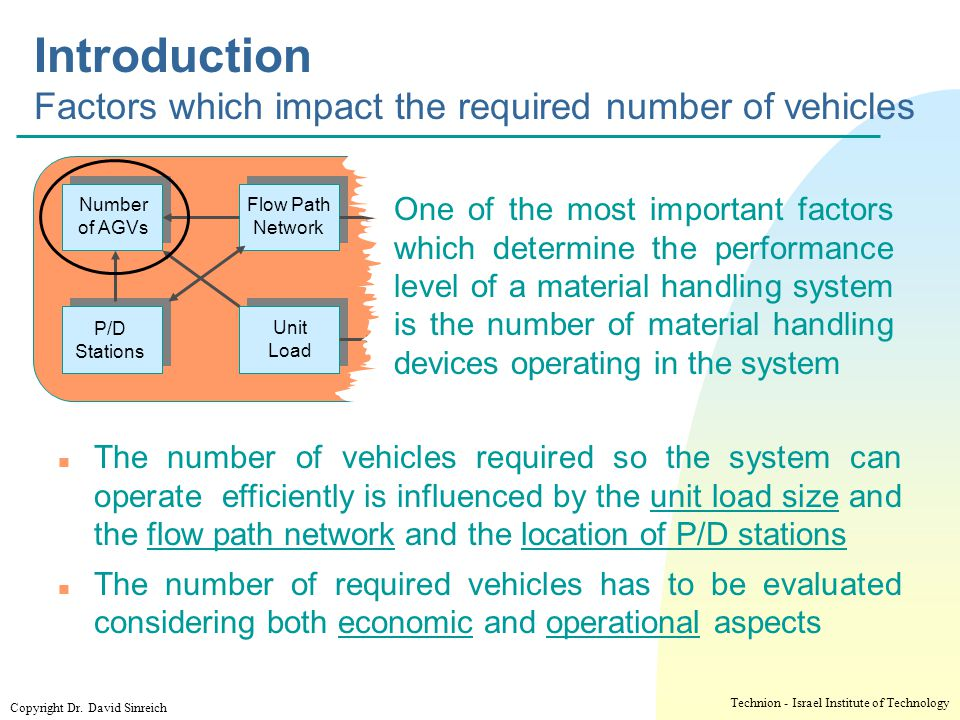 Introduction Factors which impact the required number of vehicles