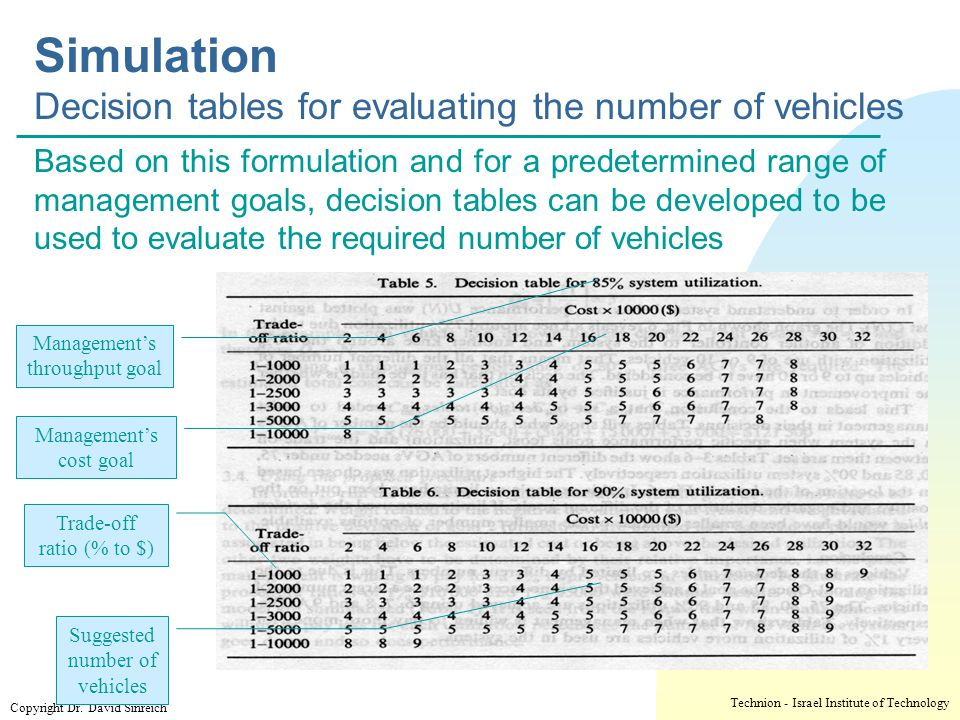 Simulation Decision tables for evaluating the number of vehicles
