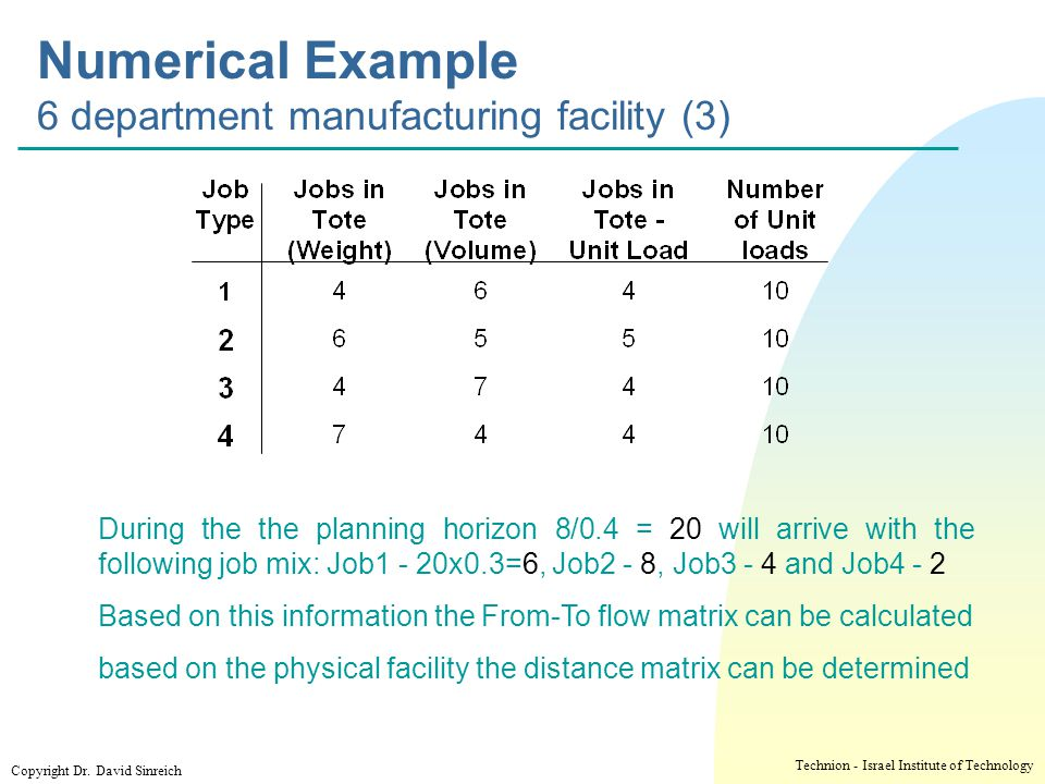 Numerical Example 6 department manufacturing facility (3)