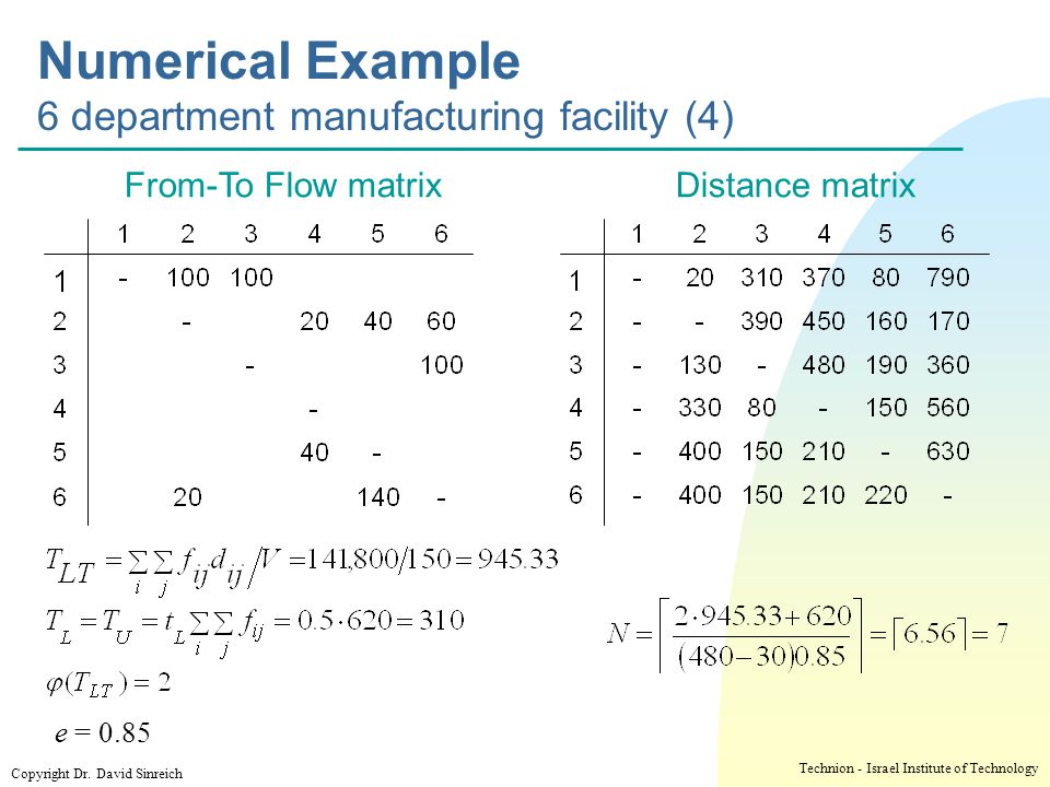 Numerical Example 6 department manufacturing facility (4)