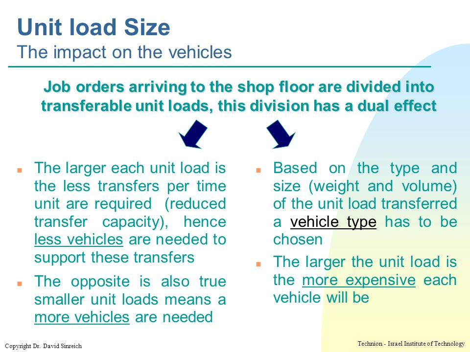 Unit load Size The impact on the vehicles