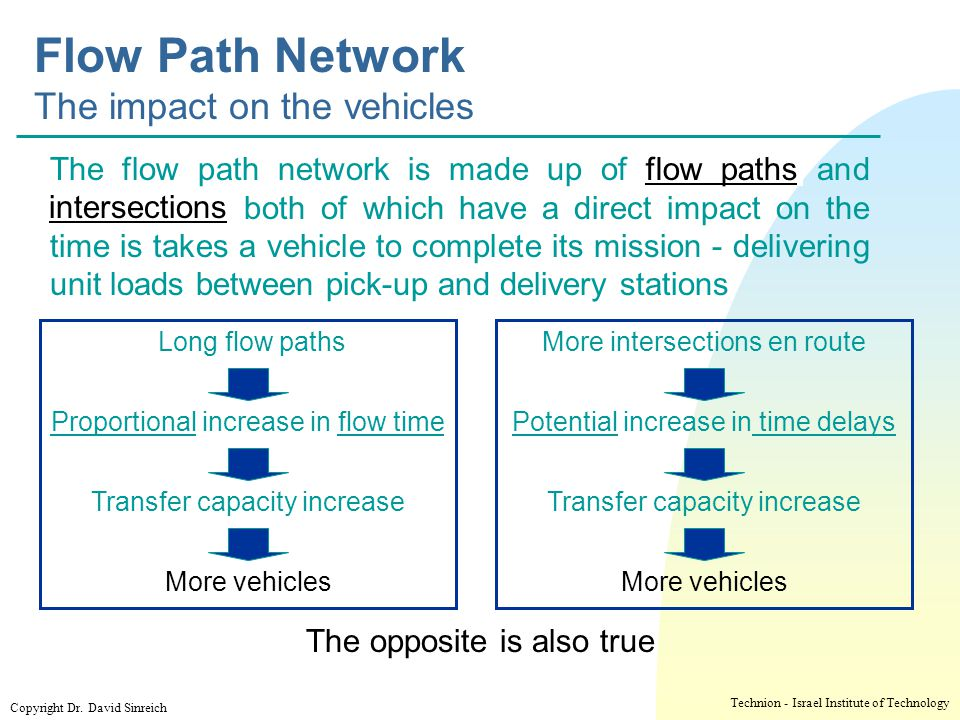 Flow Path Network The impact on the vehicles