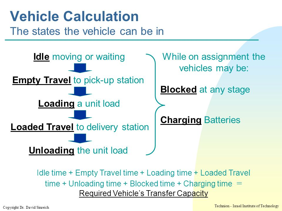 Vehicle Calculation The states the vehicle can be in