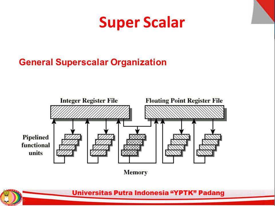 Super Scalar General Superscalar Organization