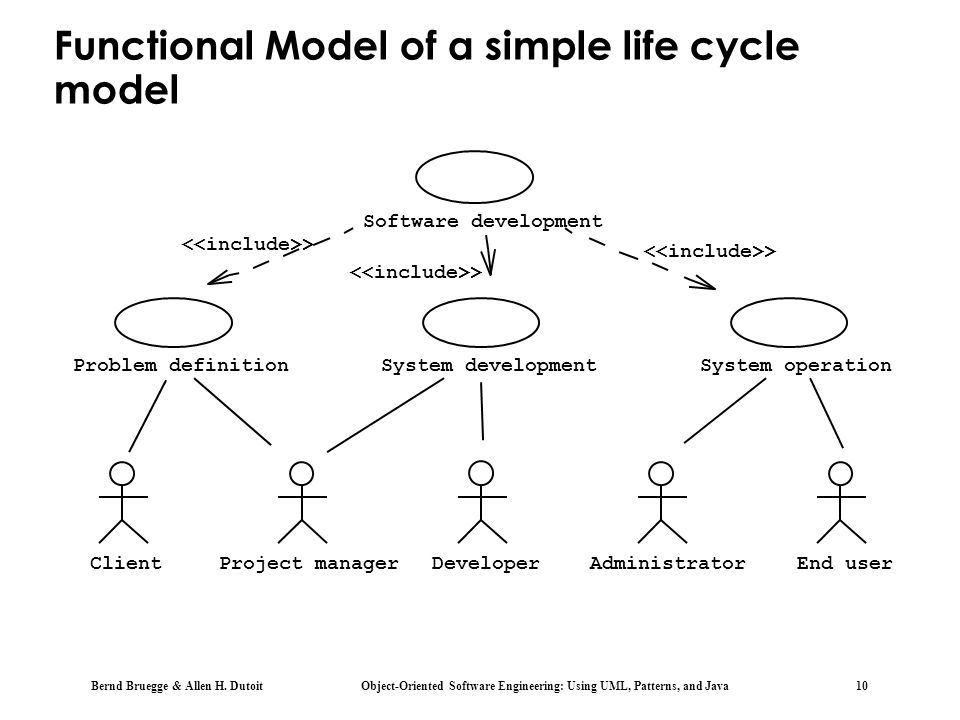 Functional Model of a simple life cycle model