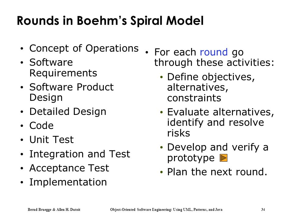 Rounds in Boehm's Spiral Model