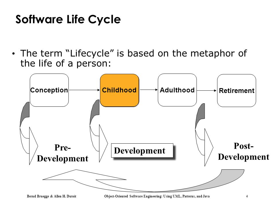 Software Life Cycle The term Lifecycle is based on the metaphor of the life of a person: Conception.