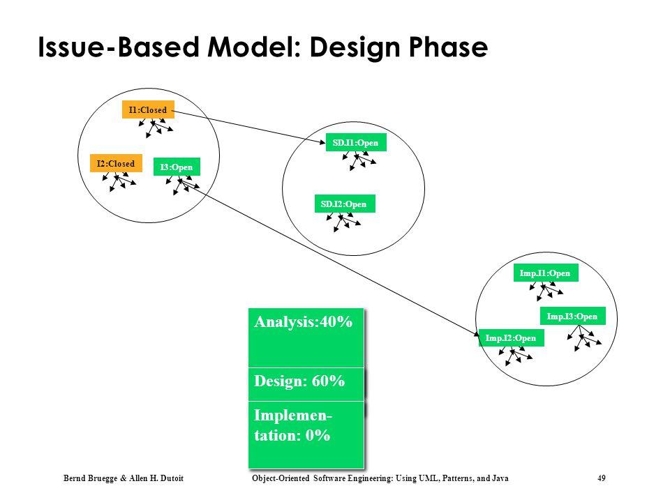 Issue-Based Model: Design Phase