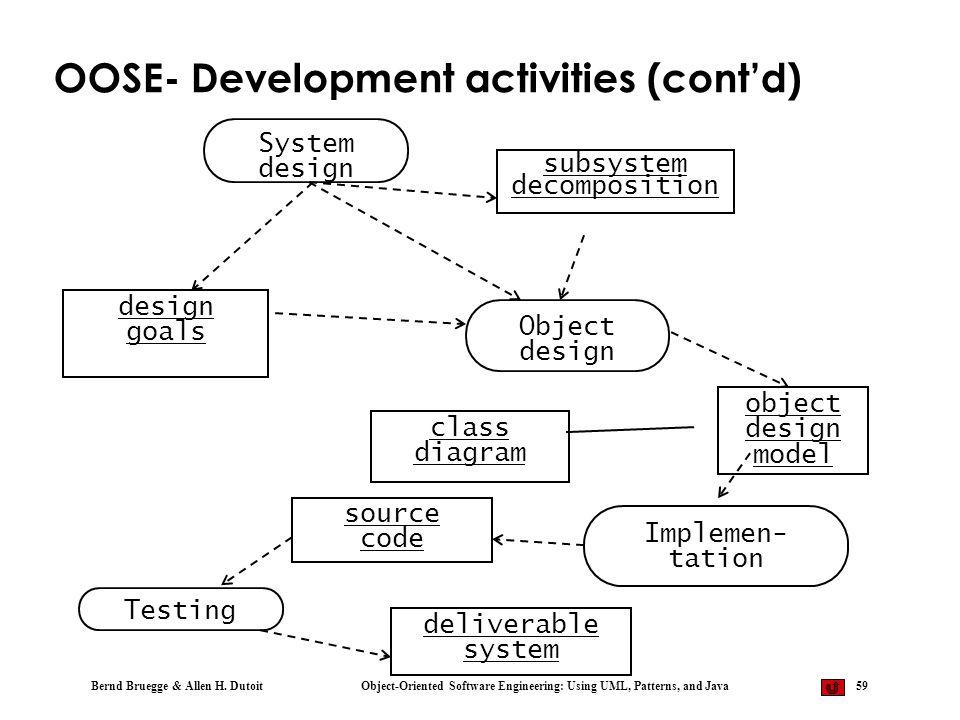 OOSE- Development activities (cont'd)