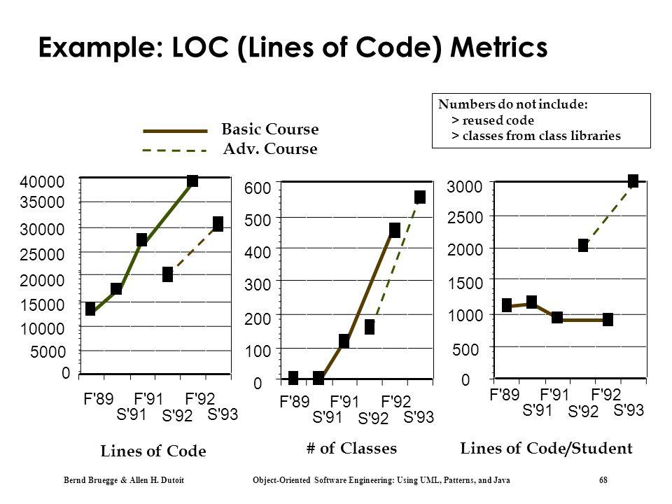 Example: LOC (Lines of Code) Metrics