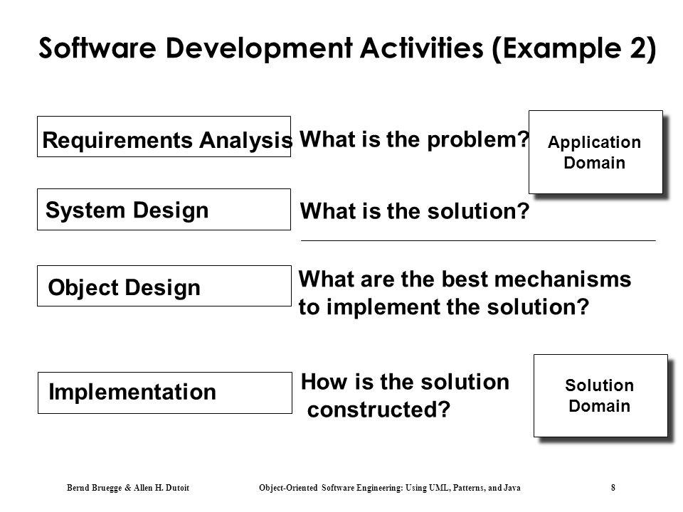 Software Development Activities (Example 2)