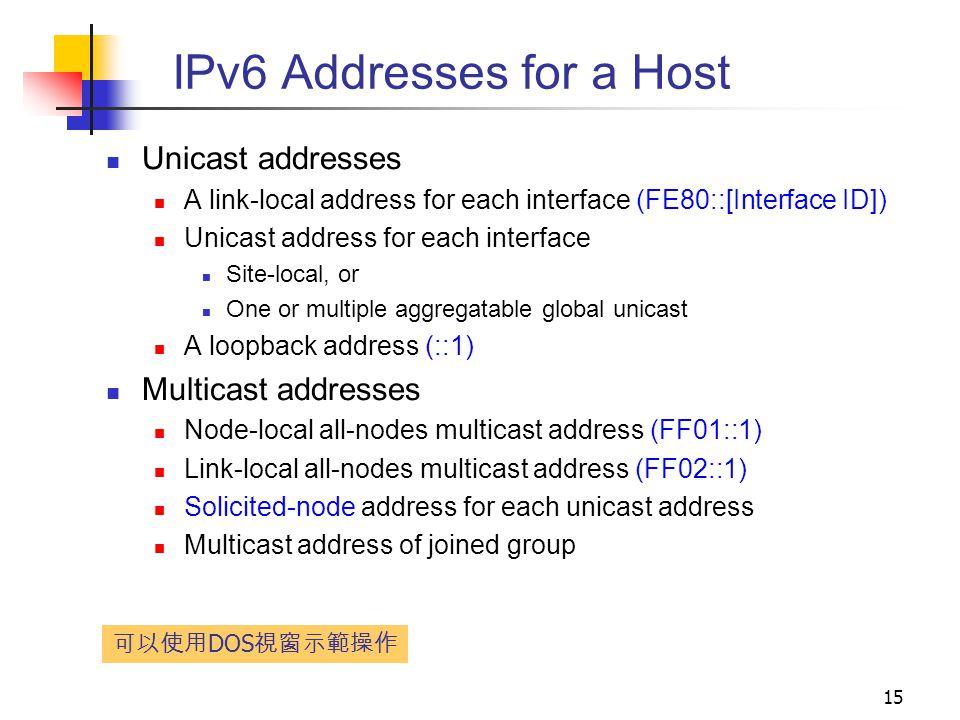 IPv6 Addresses for a Host