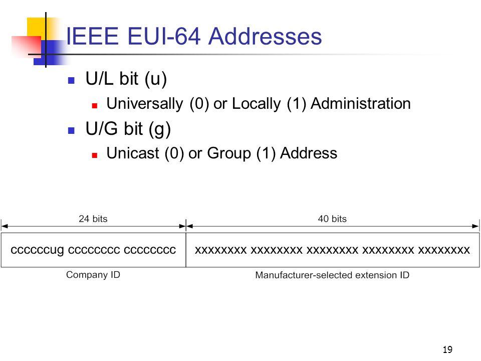 IEEE EUI-64 Addresses U/L bit (u) U/G bit (g)