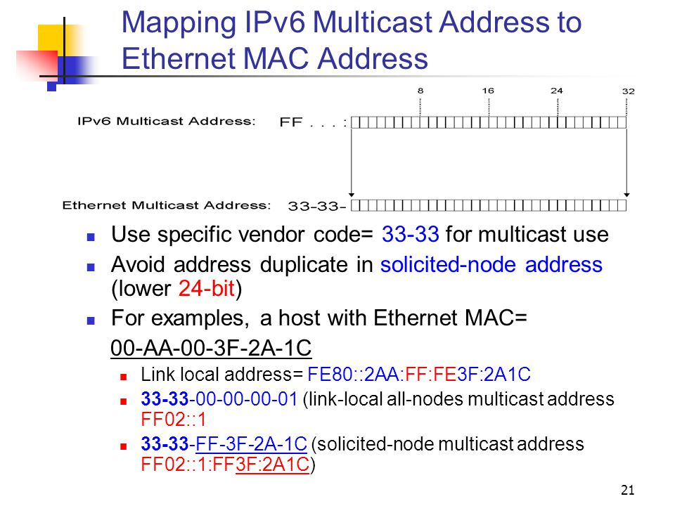 Mapping IPv6 Multicast Address to Ethernet MAC Address