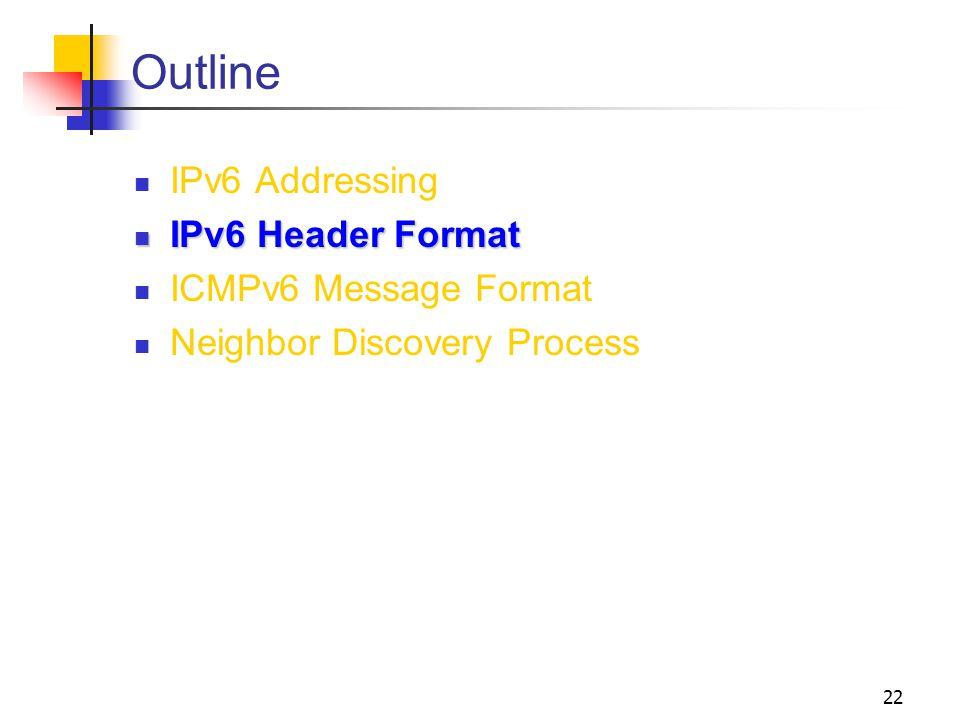 Outline IPv6 Addressing IPv6 Header Format ICMPv6 Message Format