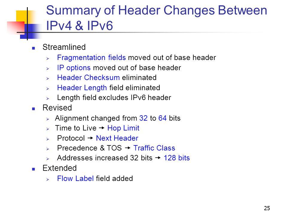 Summary of Header Changes Between IPv4 & IPv6