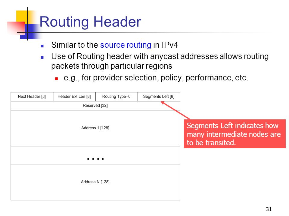 Routing Header Similar to the source routing in IPv4