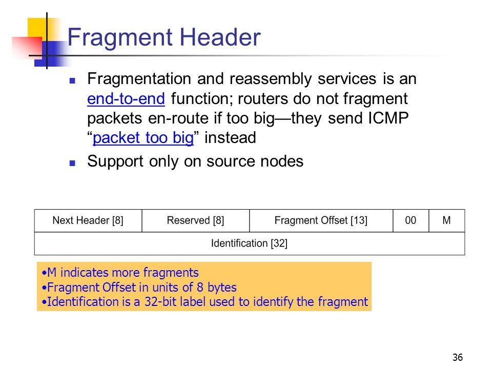 Fragment Header
