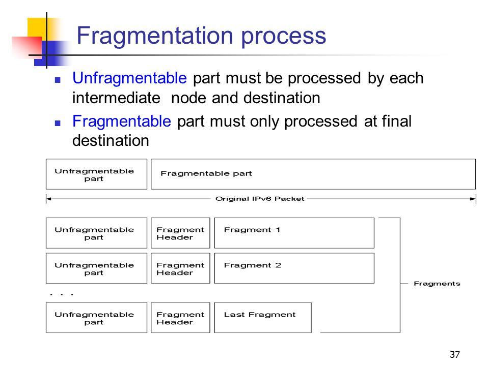 Fragmentation process