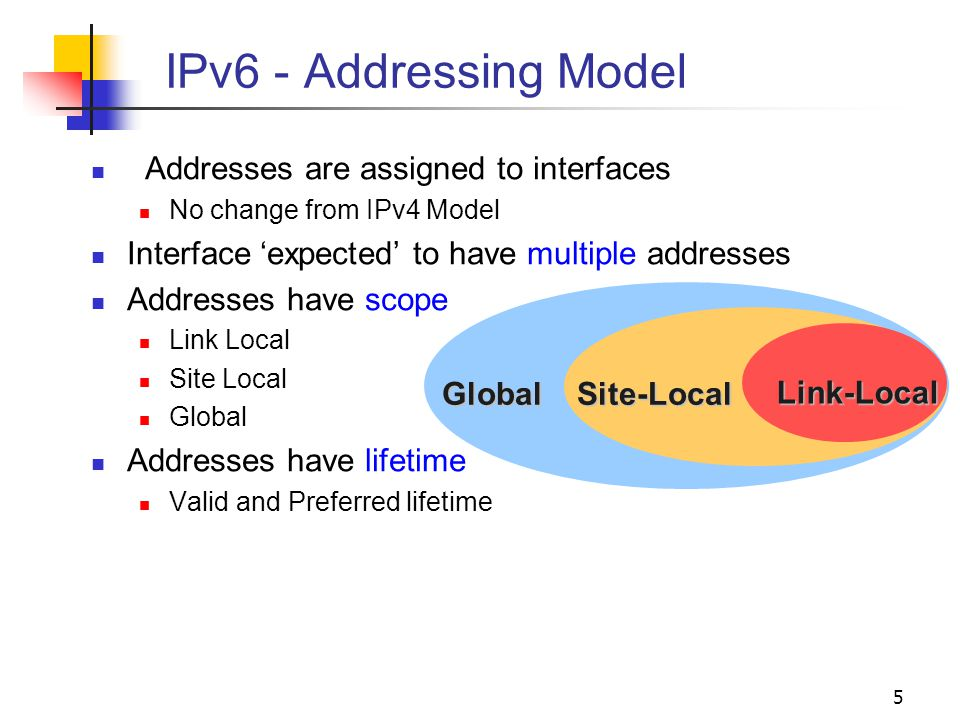 IPv6 - Addressing Model Addresses are assigned to interfaces