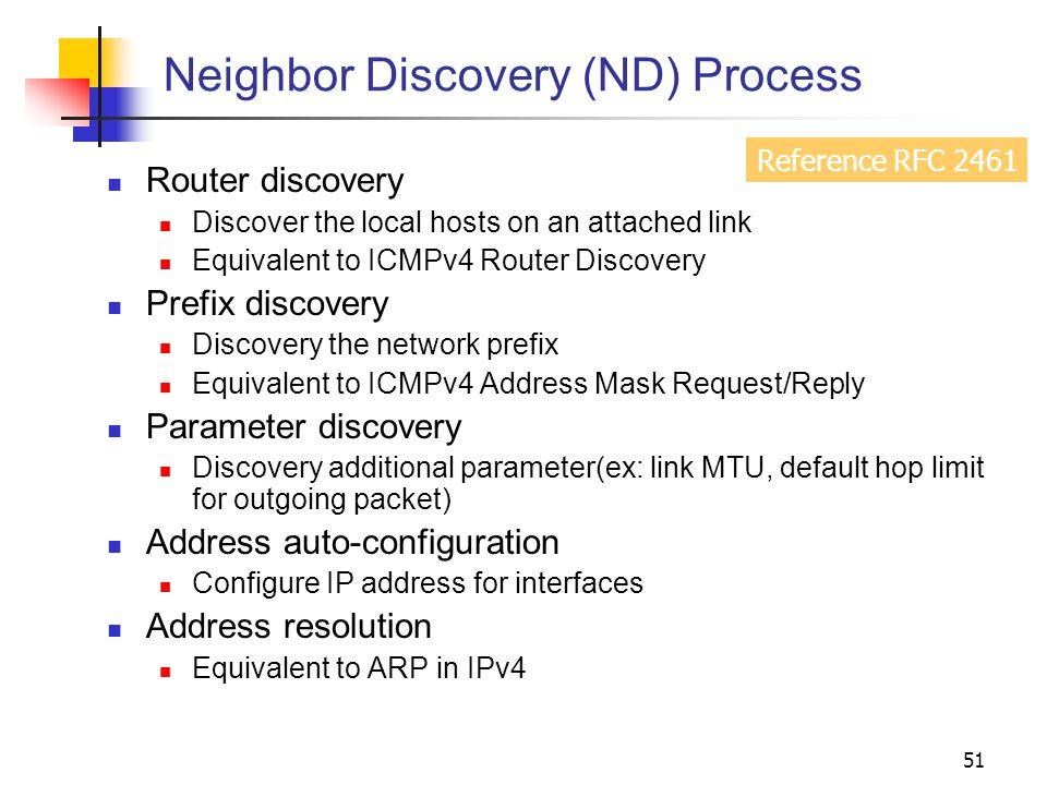 Neighbor Discovery (ND) Process