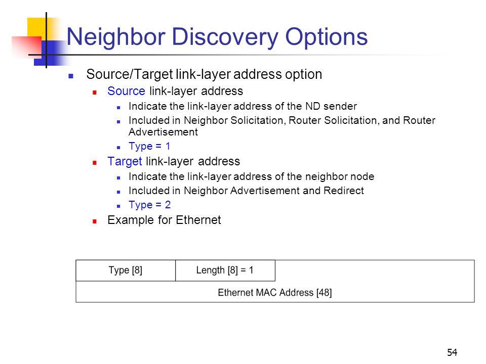 Neighbor Discovery Options