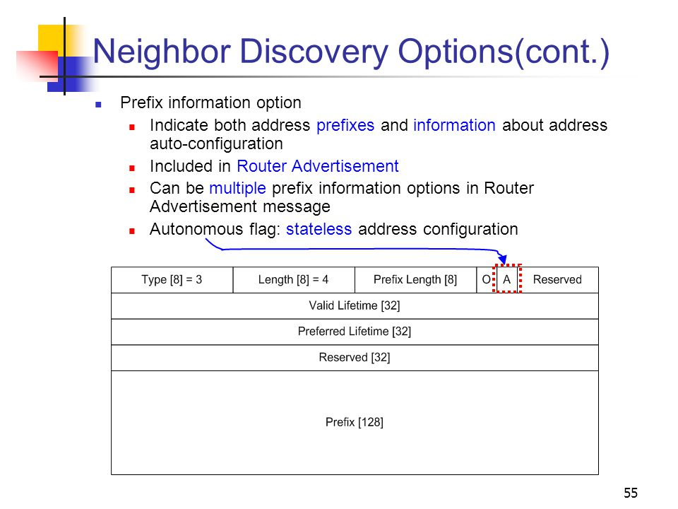 Neighbor Discovery Options(cont.)