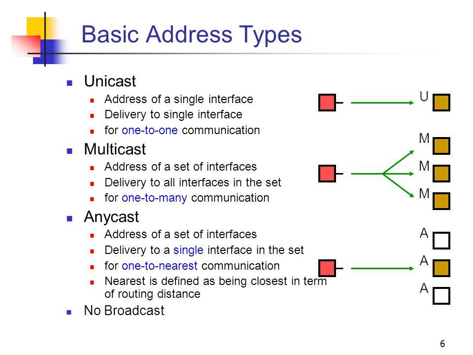 Basic Address Types Unicast Multicast Anycast U M M M No Broadcast A A