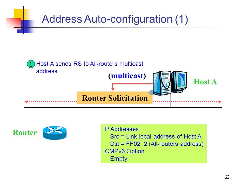 Address Auto-configuration (1)