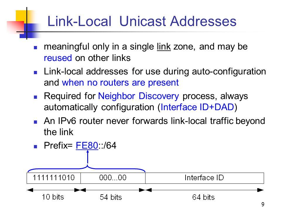 Link-Local Unicast Addresses
