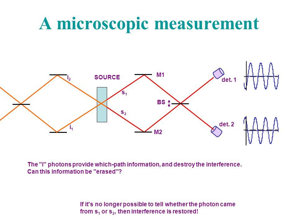 A microscopic measurement