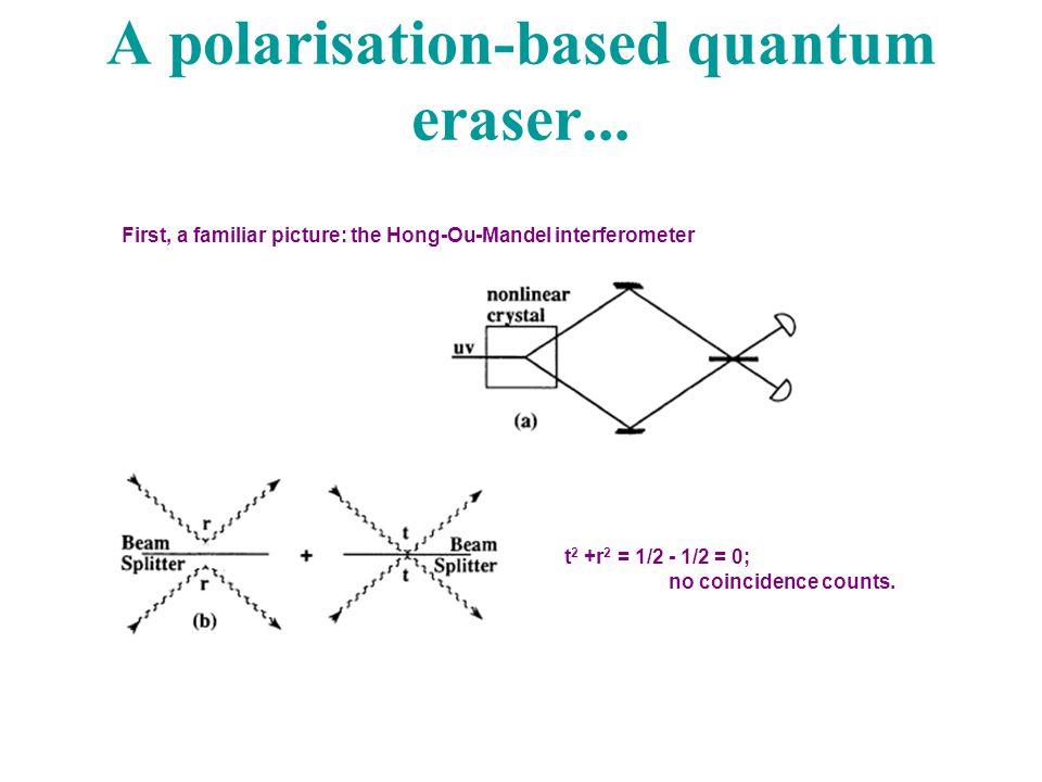 A polarisation-based quantum eraser...