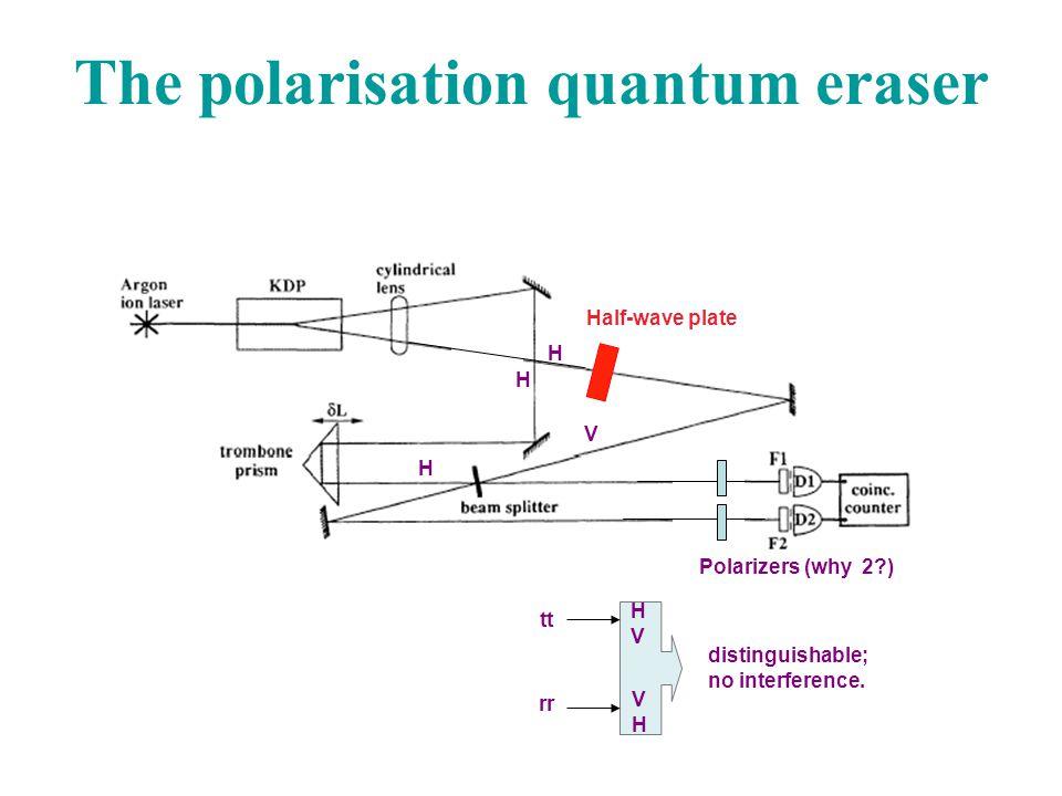 The polarisation quantum eraser