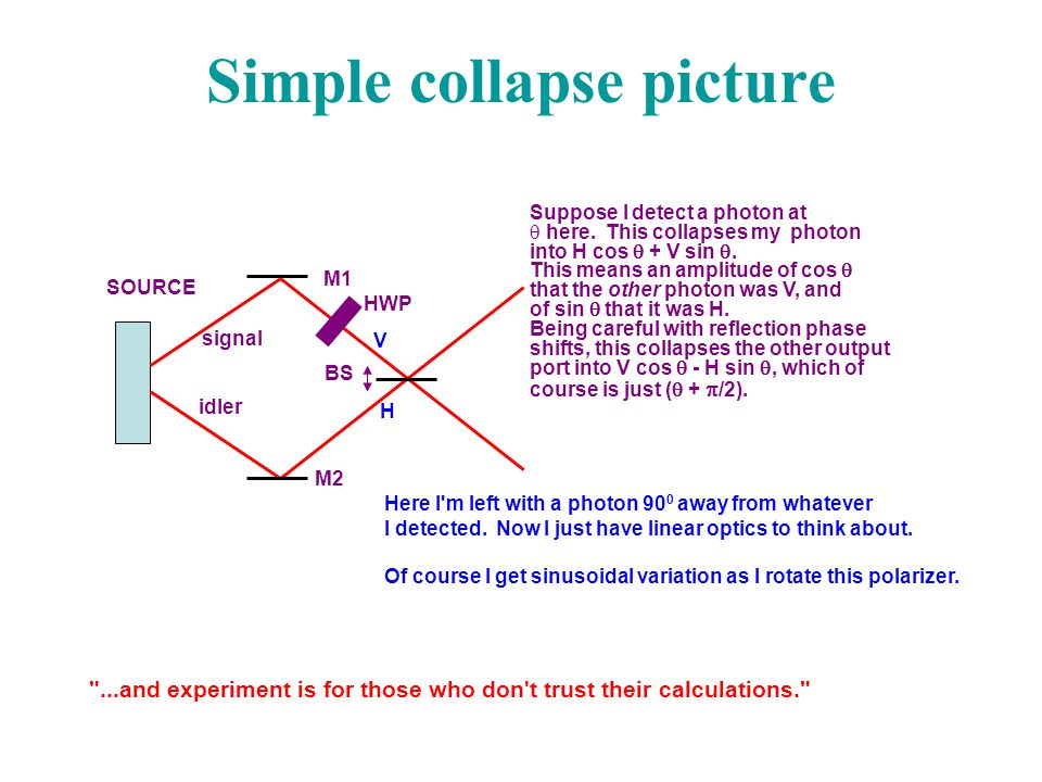 Simple collapse picture