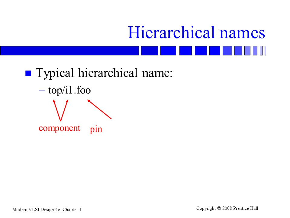 Hierarchical names Typical hierarchical name: top/i1.foo component pin