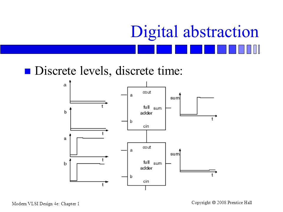 Digital abstraction Discrete levels, discrete time: