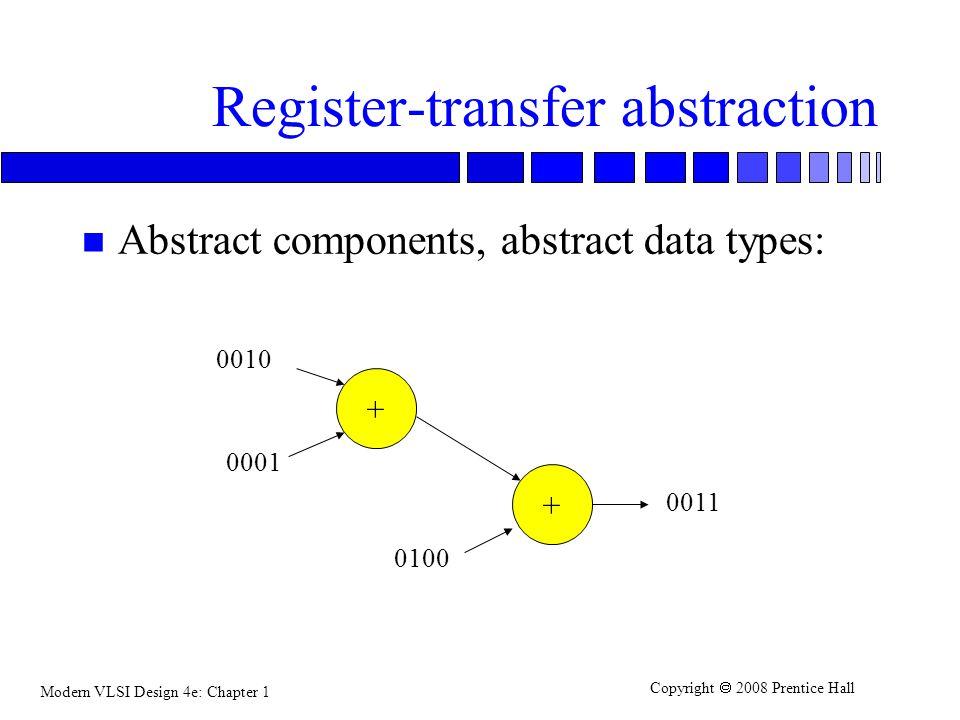 Register-transfer abstraction