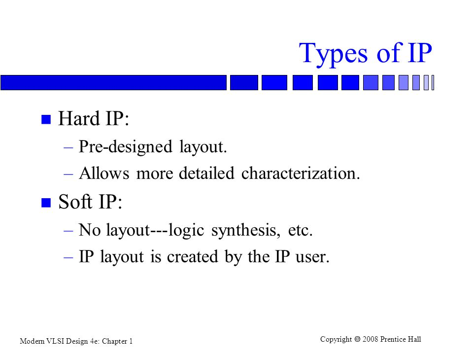 Types of IP Hard IP: Soft IP: Pre-designed layout.