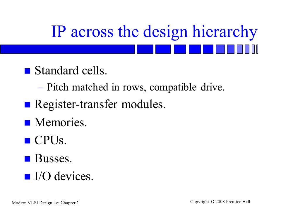 IP across the design hierarchy