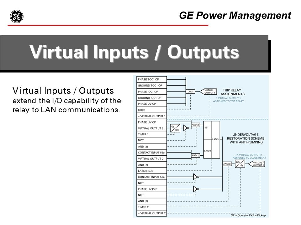 Virtual Inputs / Outputs
