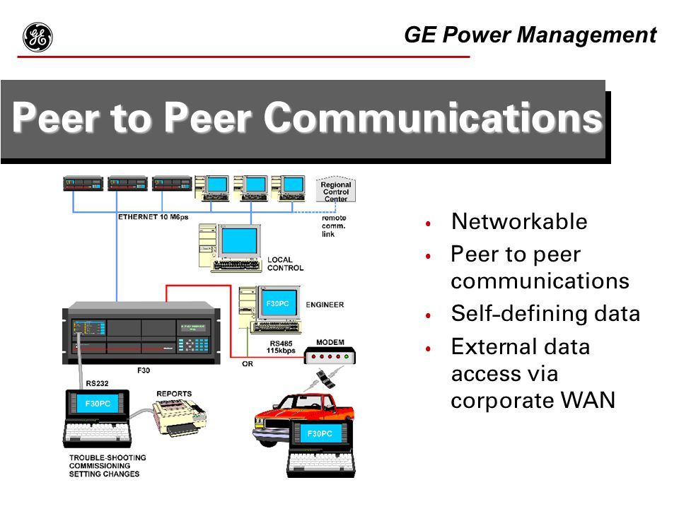 Peer to Peer Communications