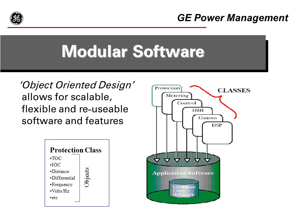 g Modular Software GE Power Management
