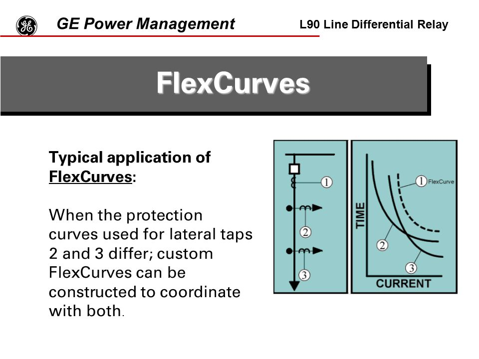g FlexCurves GE Power Management Typical application of FlexCurves: