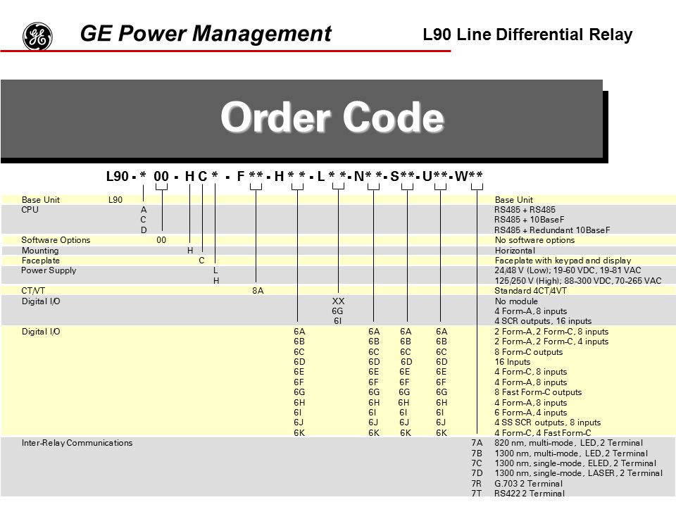 g Order Code GE Power Management L90 Line Differential Relay