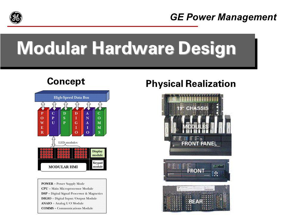Modular Hardware Design