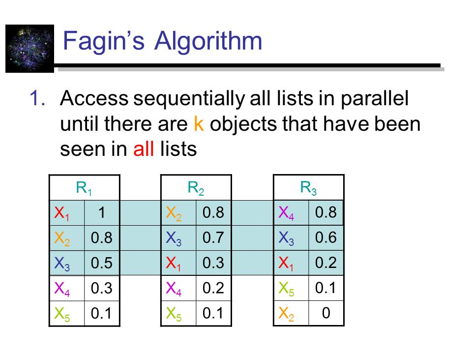 Fagin's Algorithm Access sequentially all lists in parallel until there are k objects that have been seen in all lists.